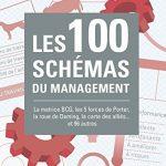 Les 100 schémas du management : La matrice BCG