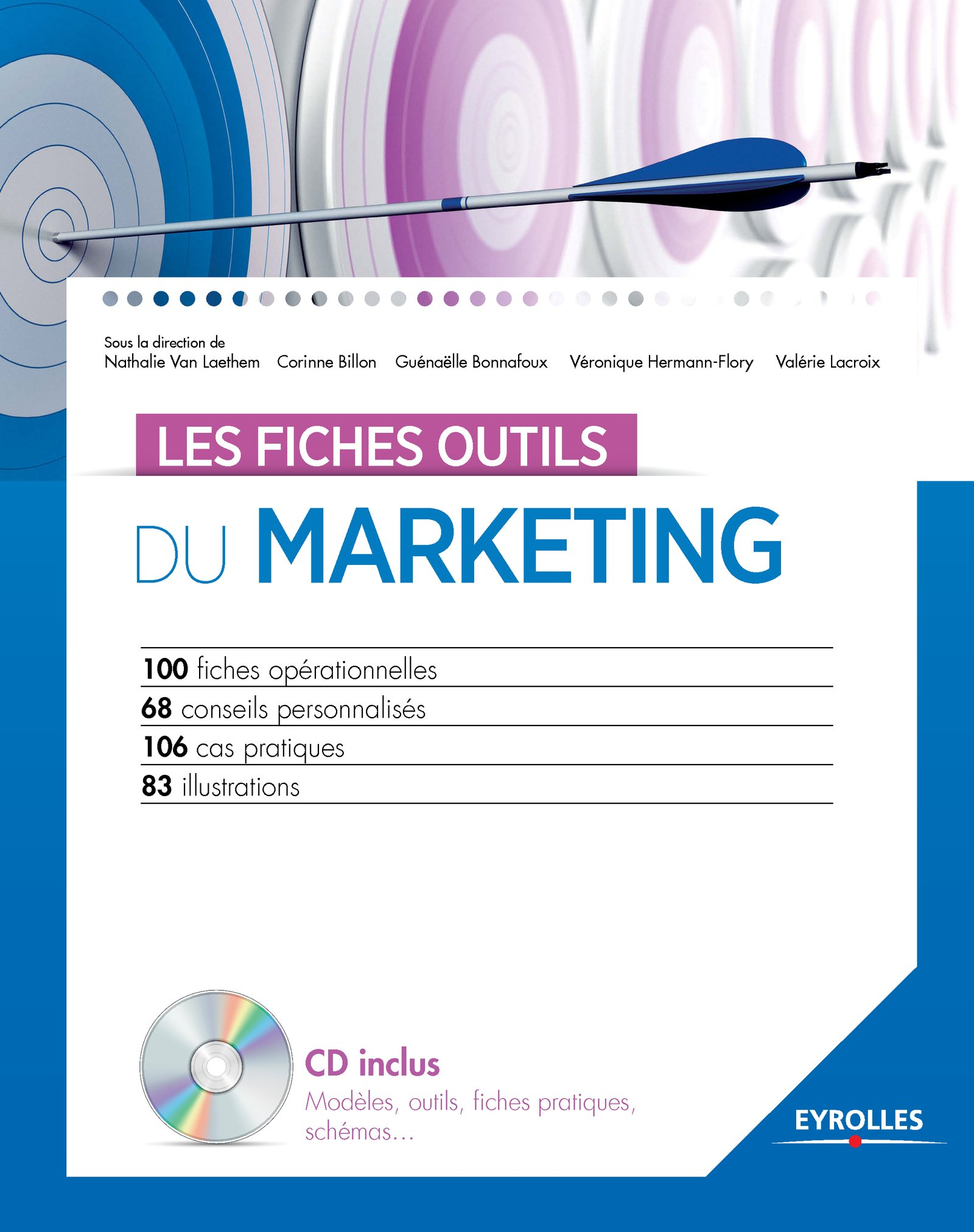 Les fiches outils du marketing : Modèles, outils, fiches pratiques, schémas…