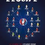 L'Equipe Le Guide De L'EURO 2016